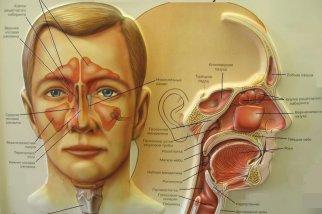 фото Одышка причины и лечение затрудненного дыхания