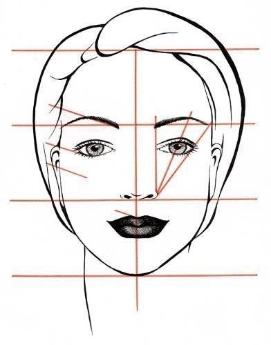 Линии гармонии на лице
