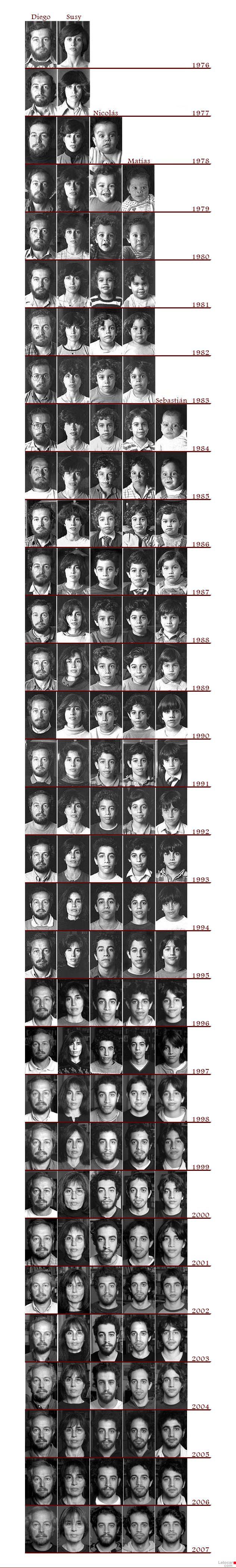 Семья Диего: 1976-2007